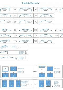 Produktübersicht Bewegbare Verglasungen