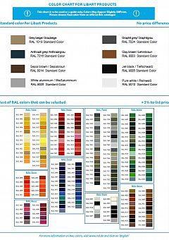 RAL Color list